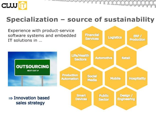 Outsourcing specialization - source of sustainability